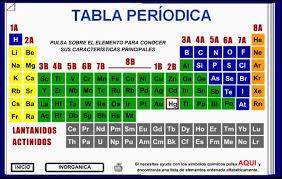Videos quimiespa conoce y sorprndete conoce un poco ms a la tabla peridica de los elementos qumicos urtaz Choice Image